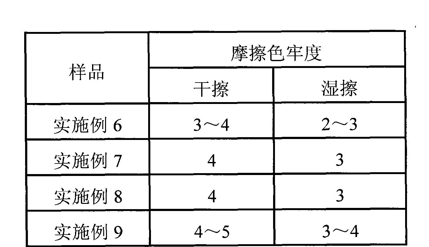 Figure CN102234940AD00081