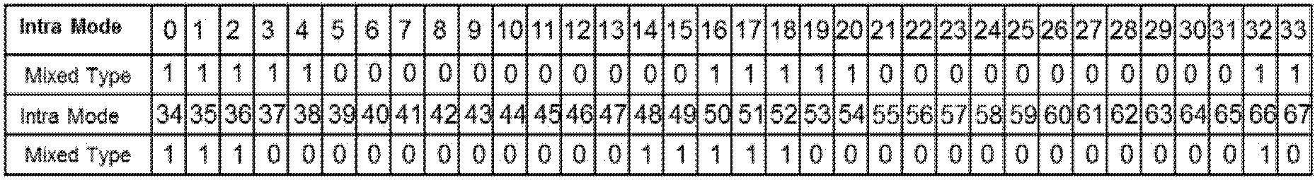 Figure 112019105042309-pct00012
