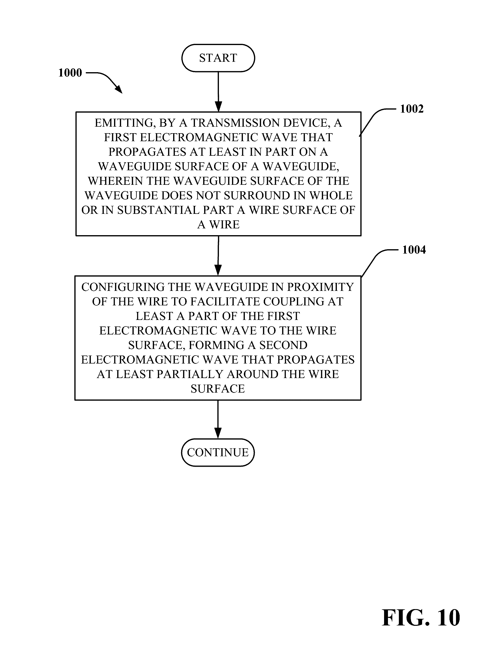Us9627768b2 Guided Wave Transmission Device With Non Fundamental Radio Waves Diagram The Basic Shape Of Mode Propagation And Methods For Use Therewith Google Patents