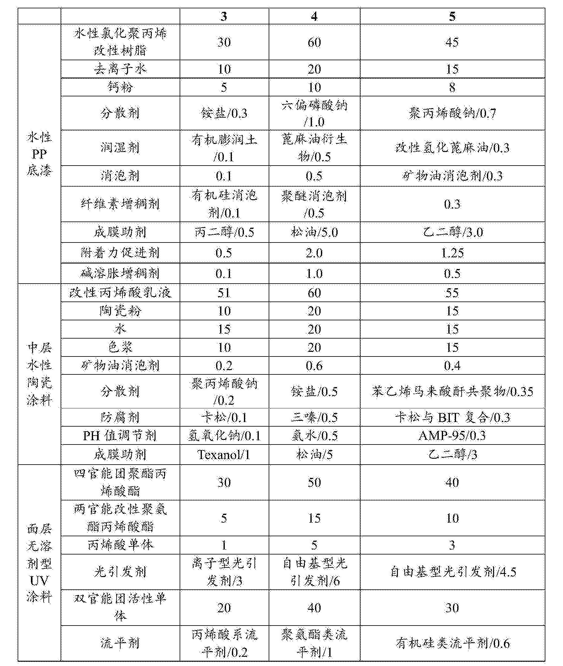 Figure CN105505020BD00111