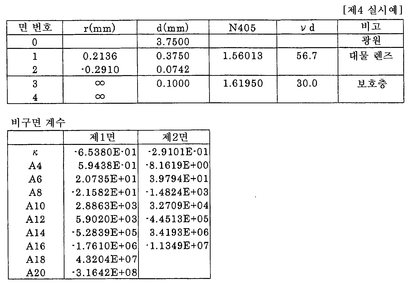 Figure 112005009991906-pct00012