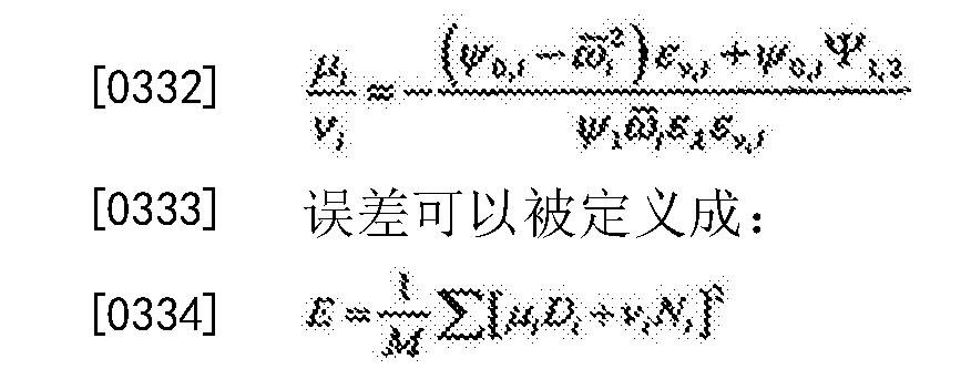 Figure CN103736165BD00262