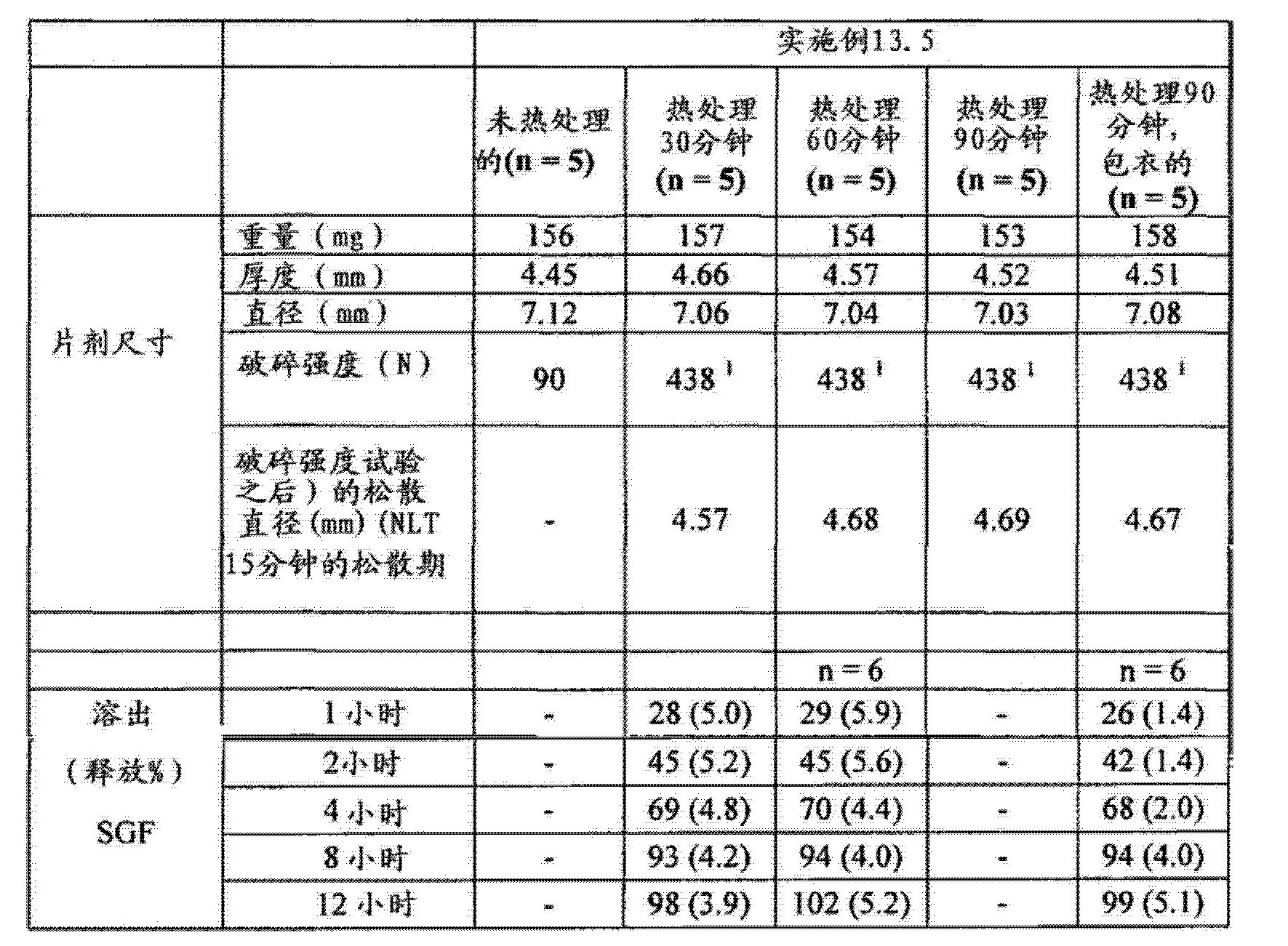Figure CN102688241AD00871