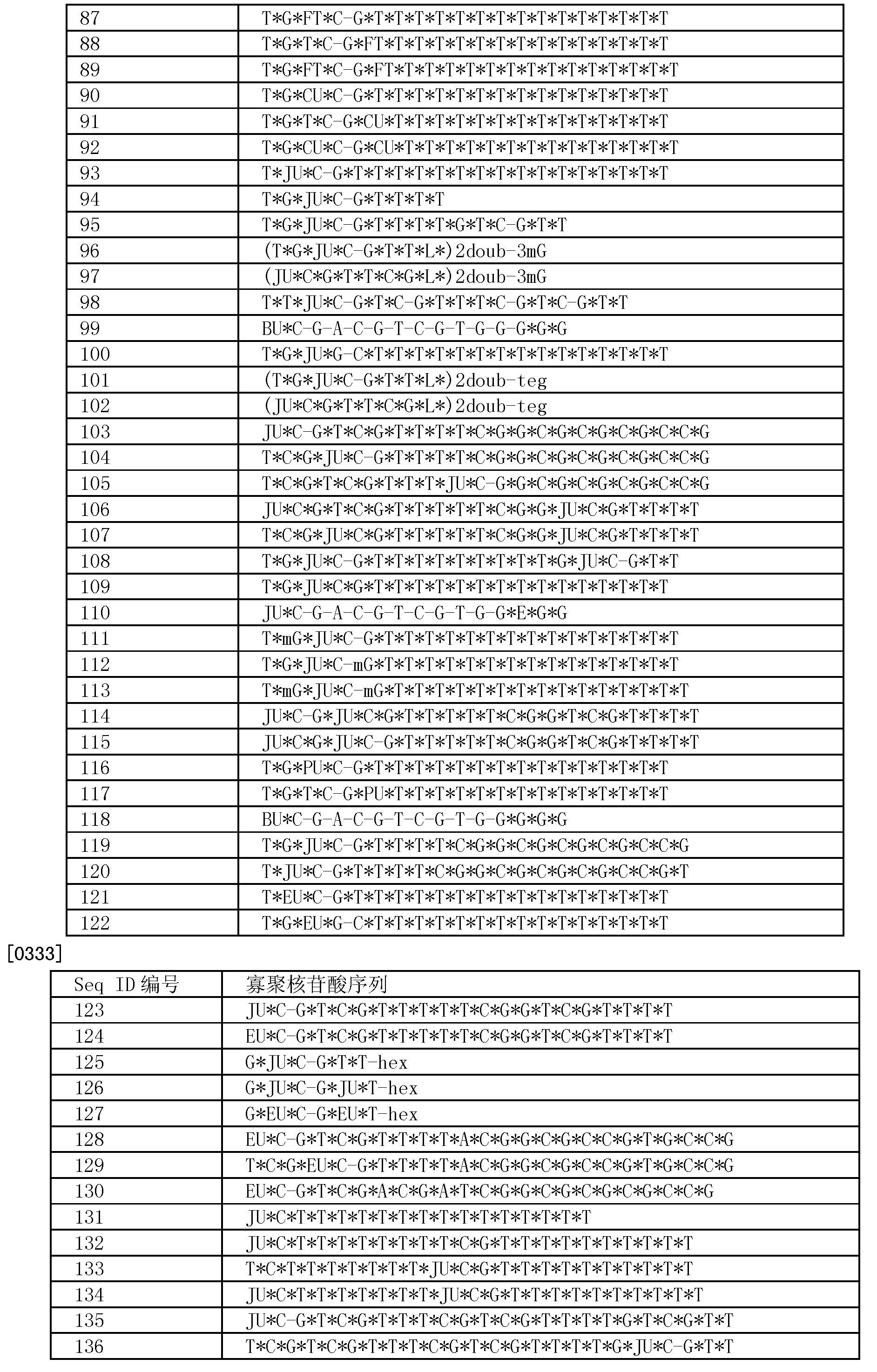 Figure CN101517082BD00531