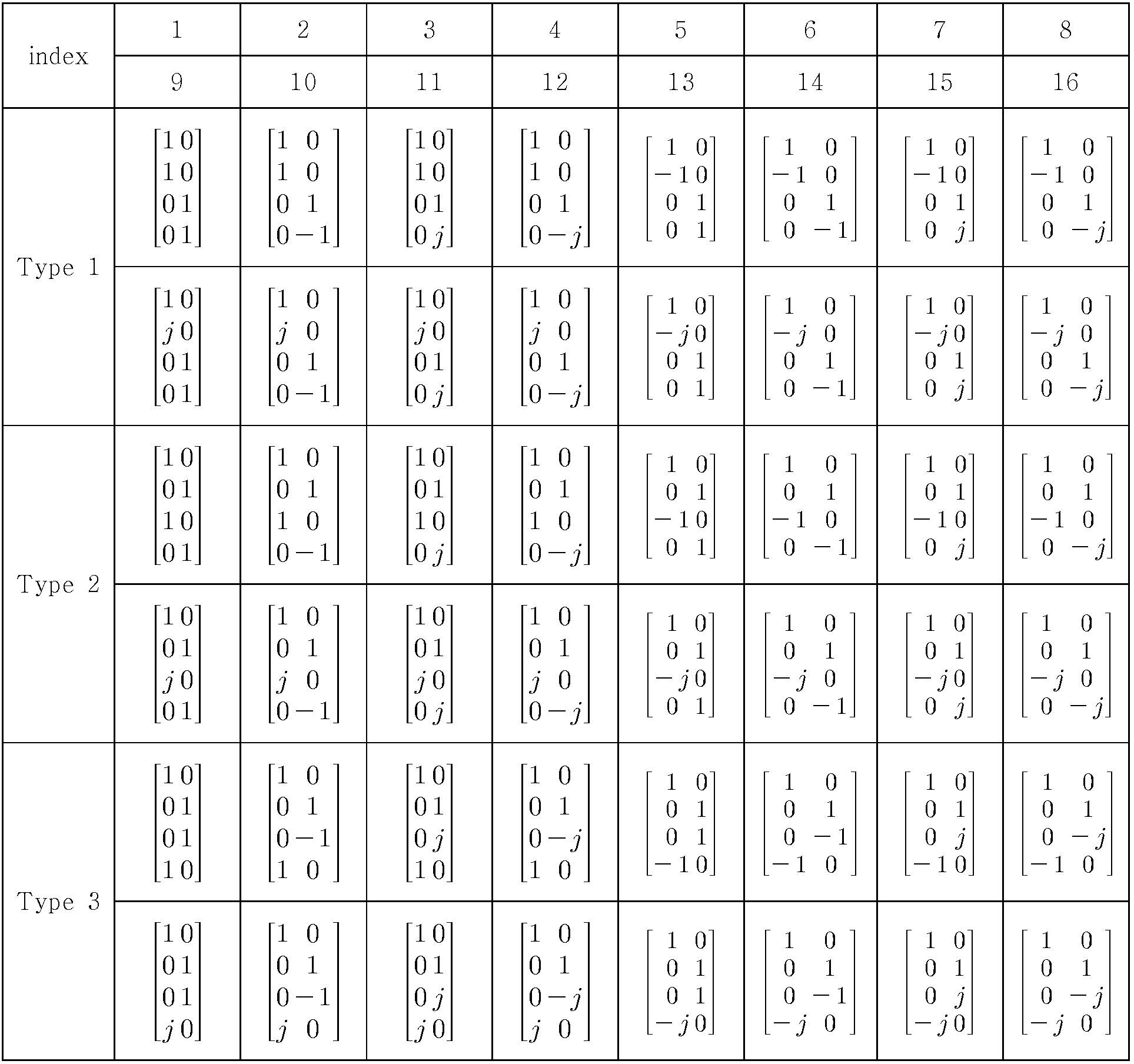 Figure 112010009825391-pat00021