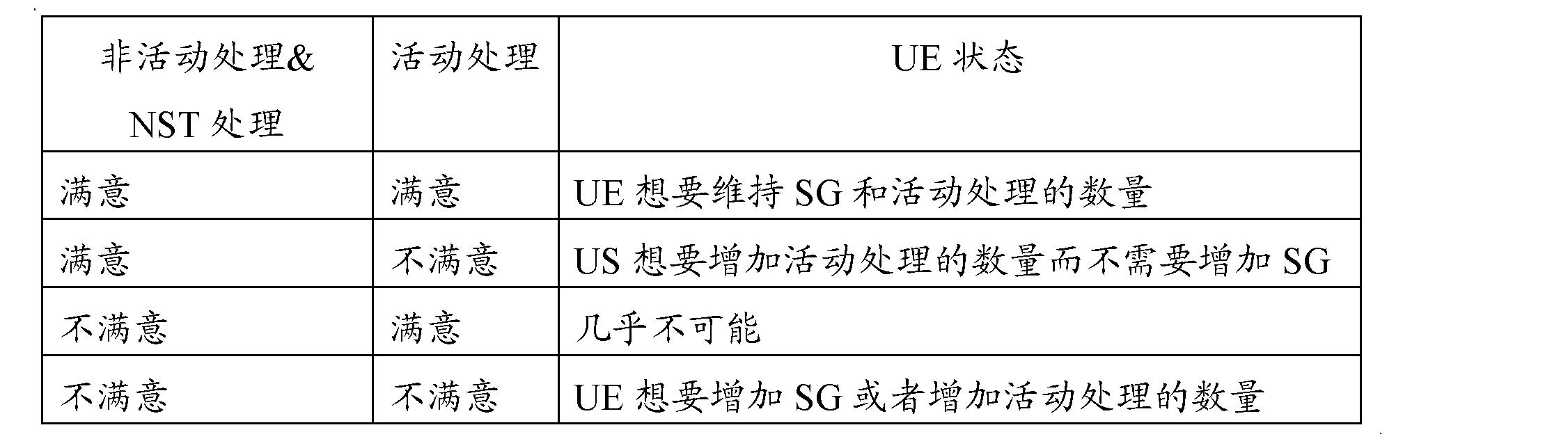 Figure CN102395211AD00121