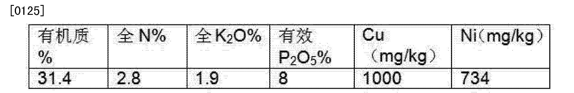 Figure CN102775019BD00131
