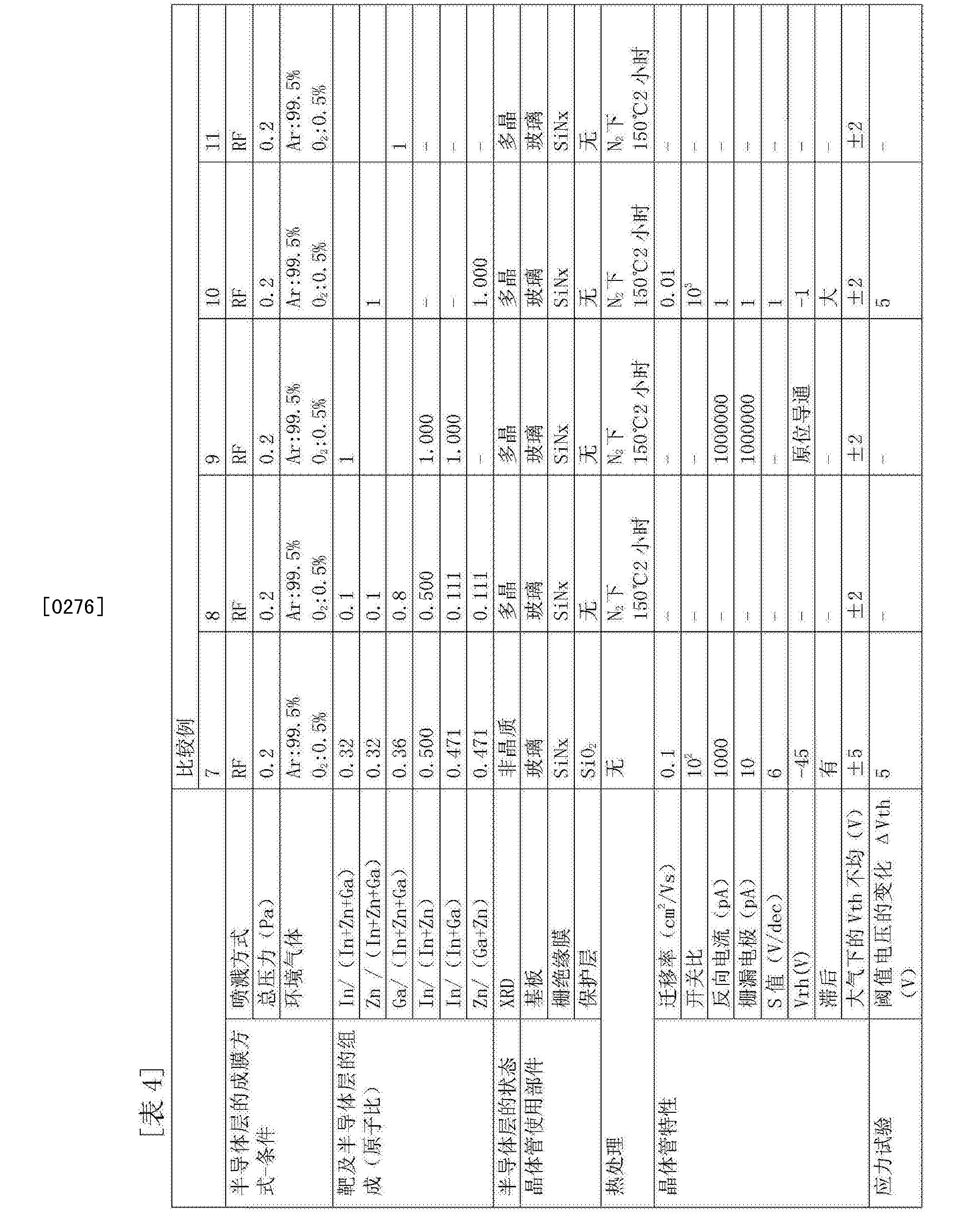 Figure CN103258857BD00211