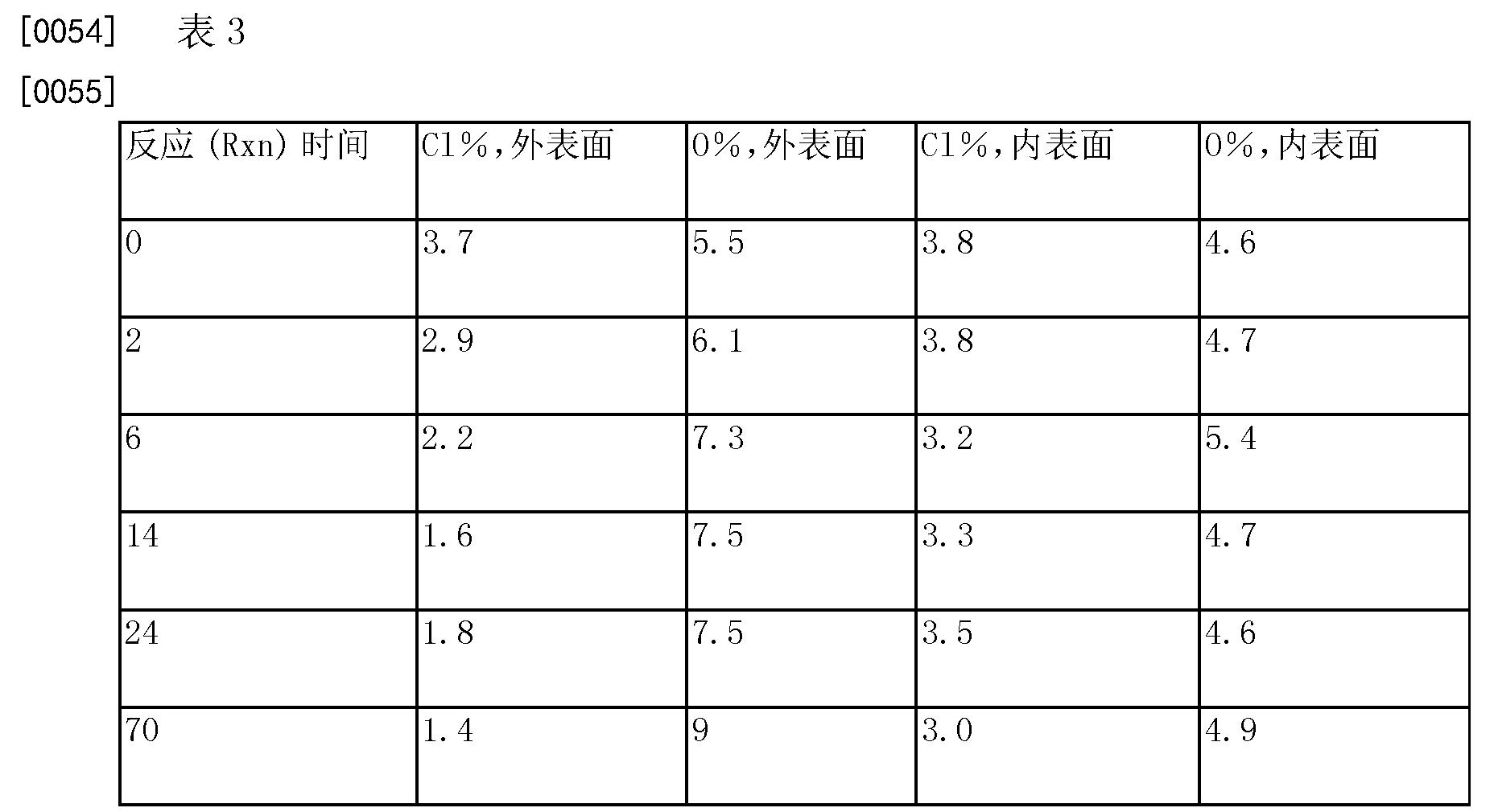 Figure CN103328201BD00111