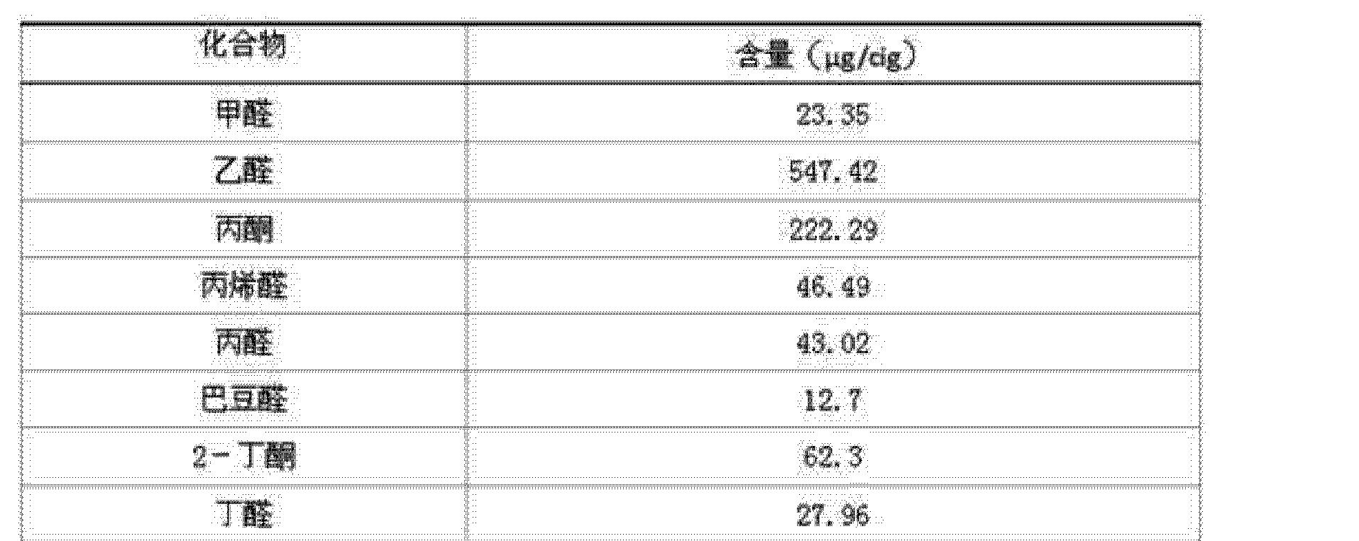Figure CN101876651BD00081