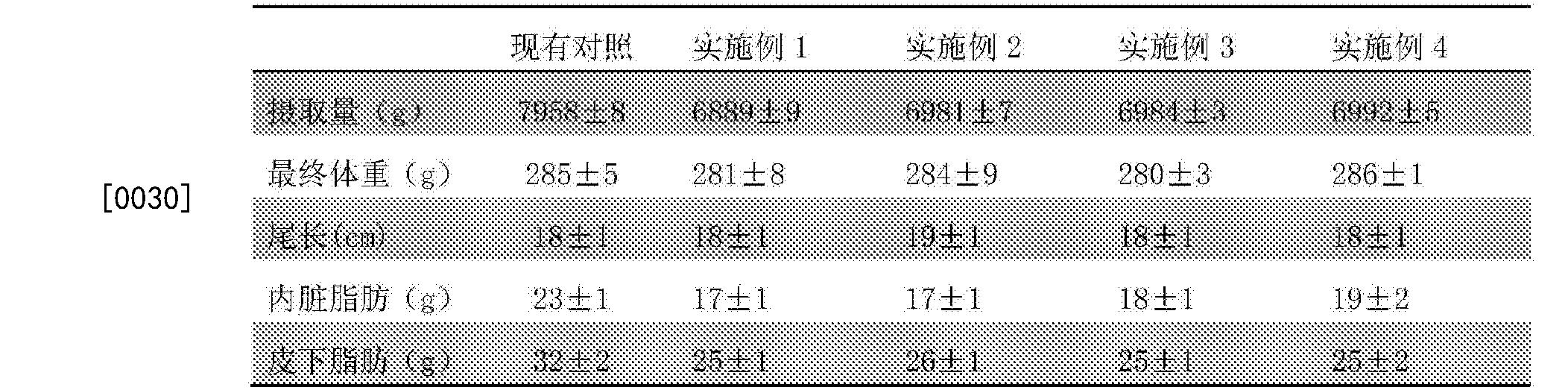 Figure CN105028558BD00061
