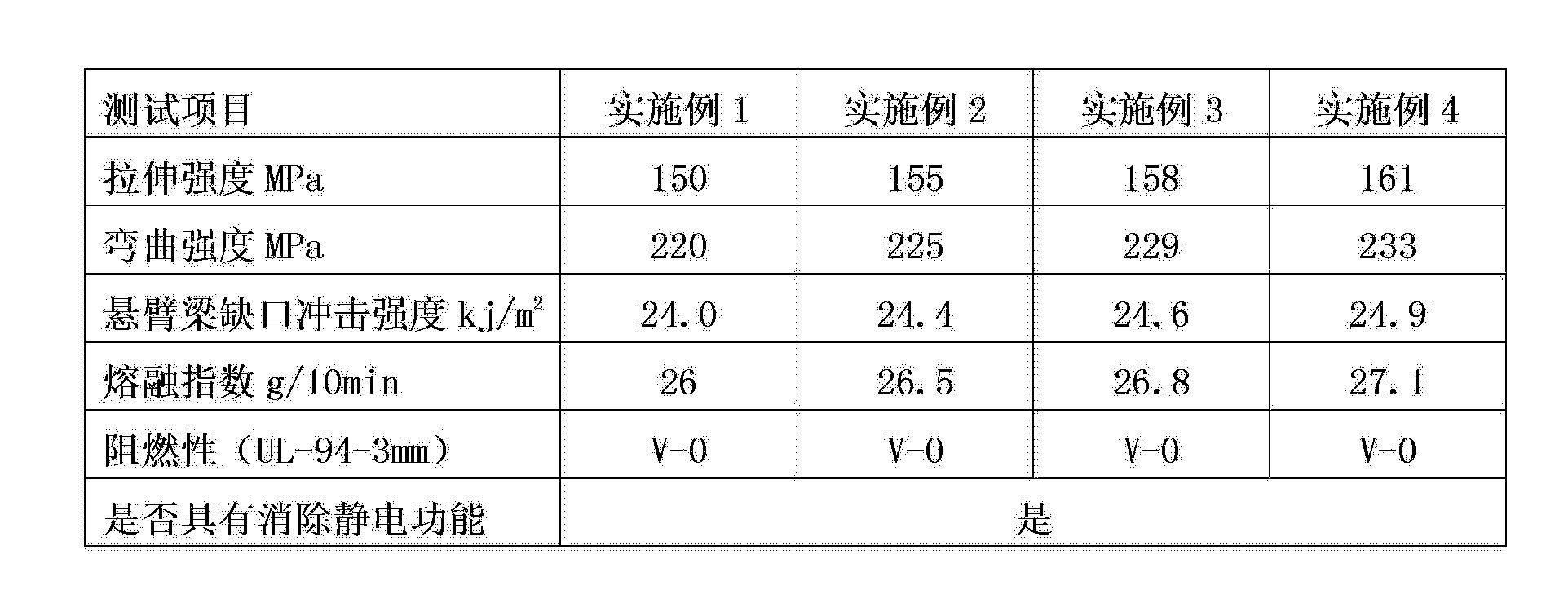 Figure CN102719089AD00041