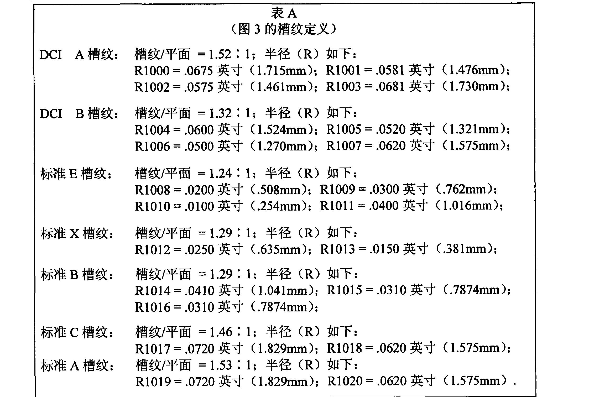 Figure CN101405068BD00191