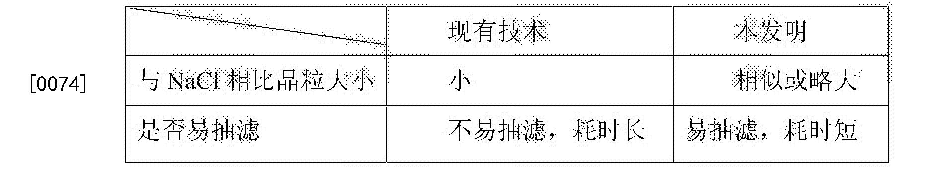 Figure CN106866669AD00102