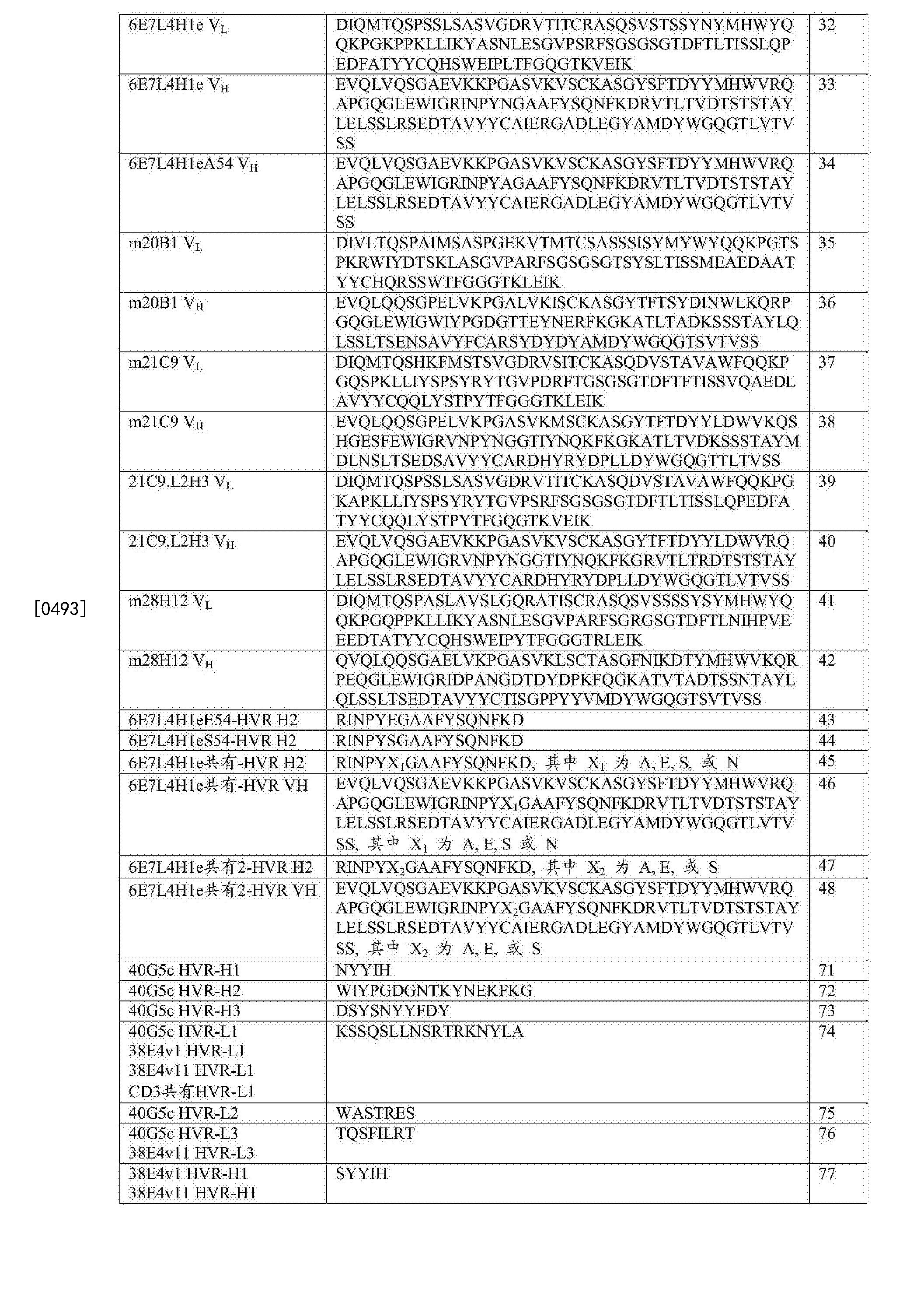 Figure CN107847568AD00821