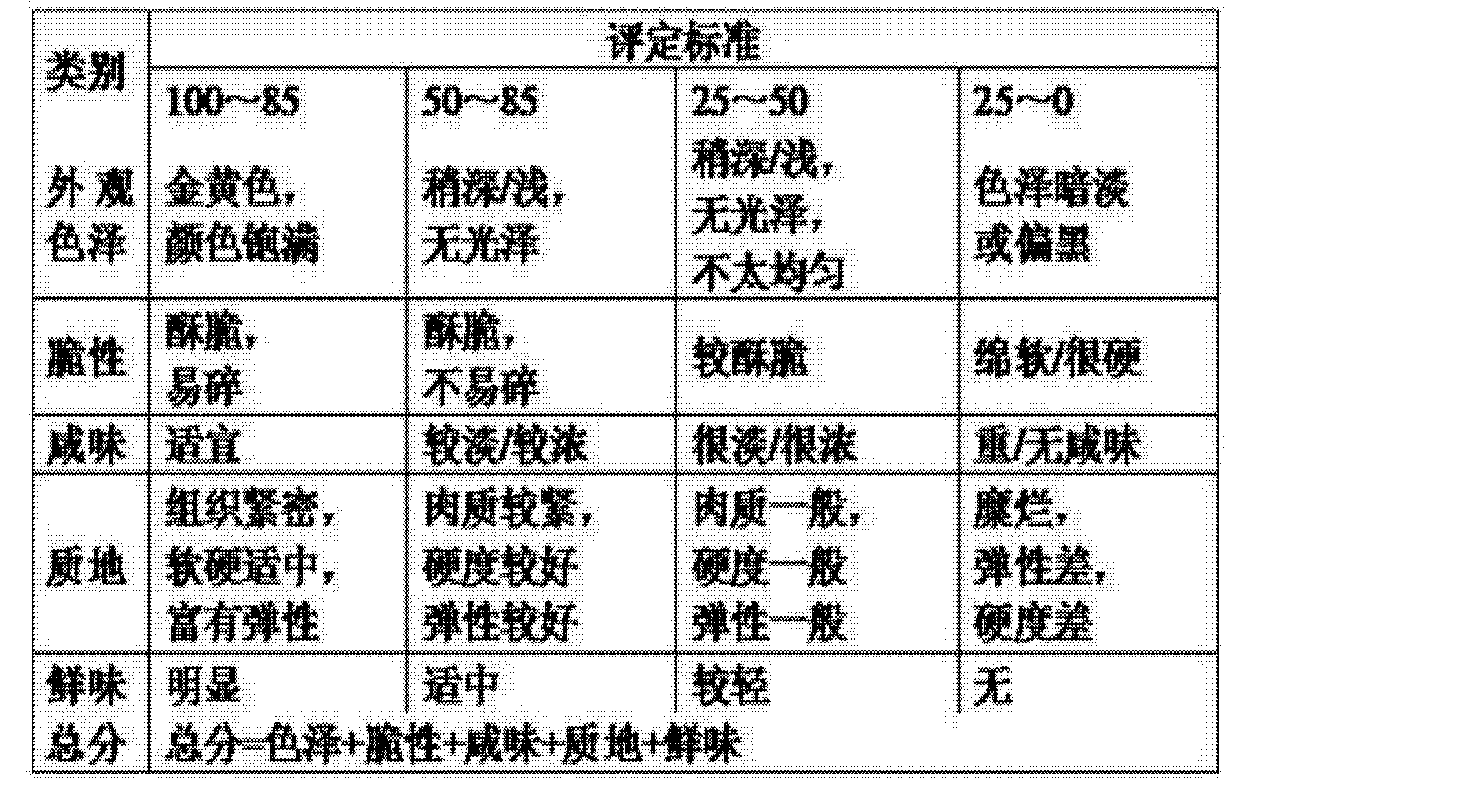 Figure CN103829288AD00051