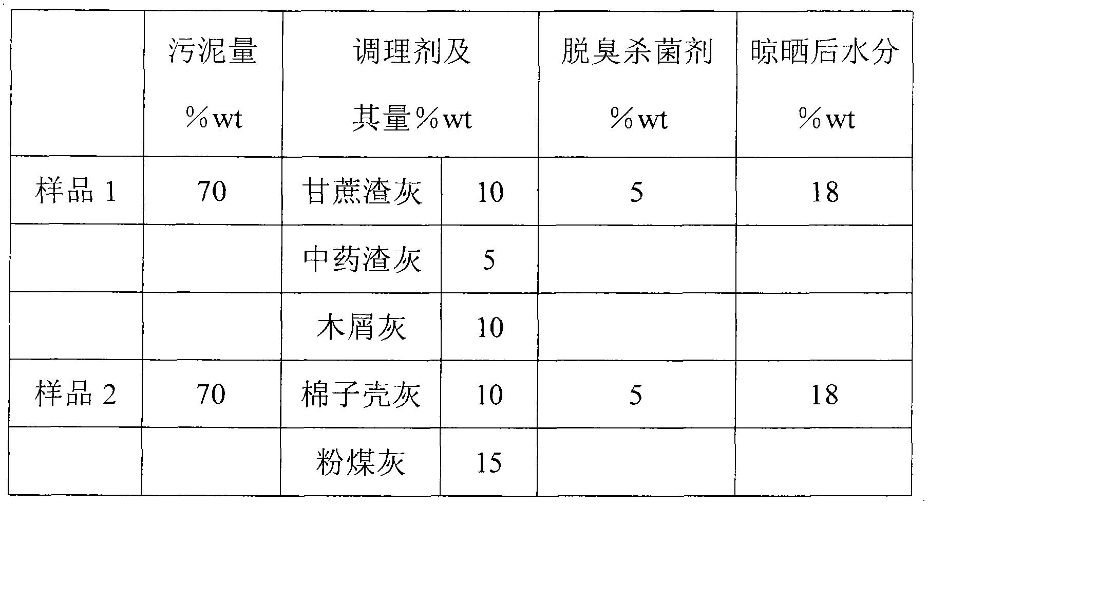 Figure CN101618934BD00071