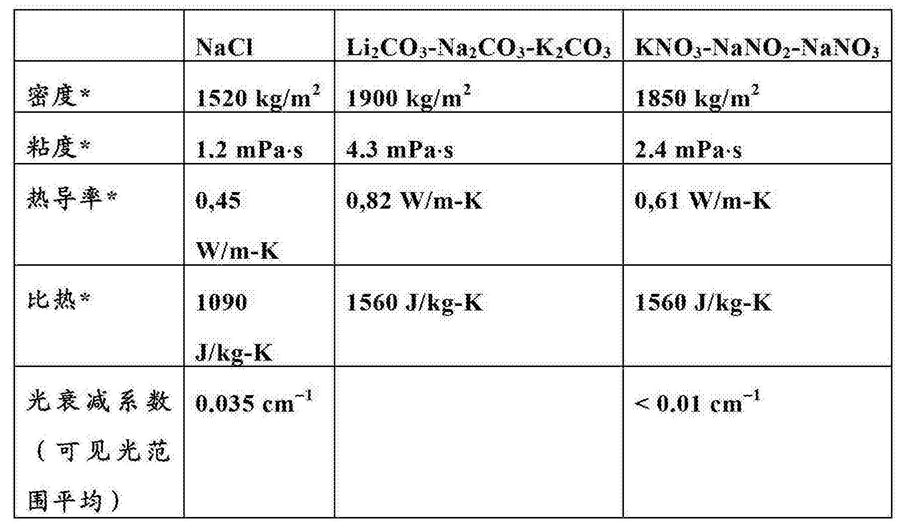 Figure CN102792022BD00141