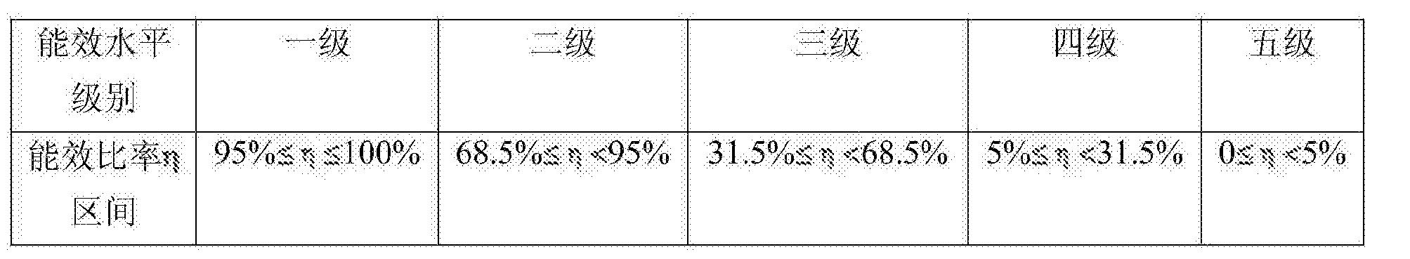 Figure CN108170998AD00062