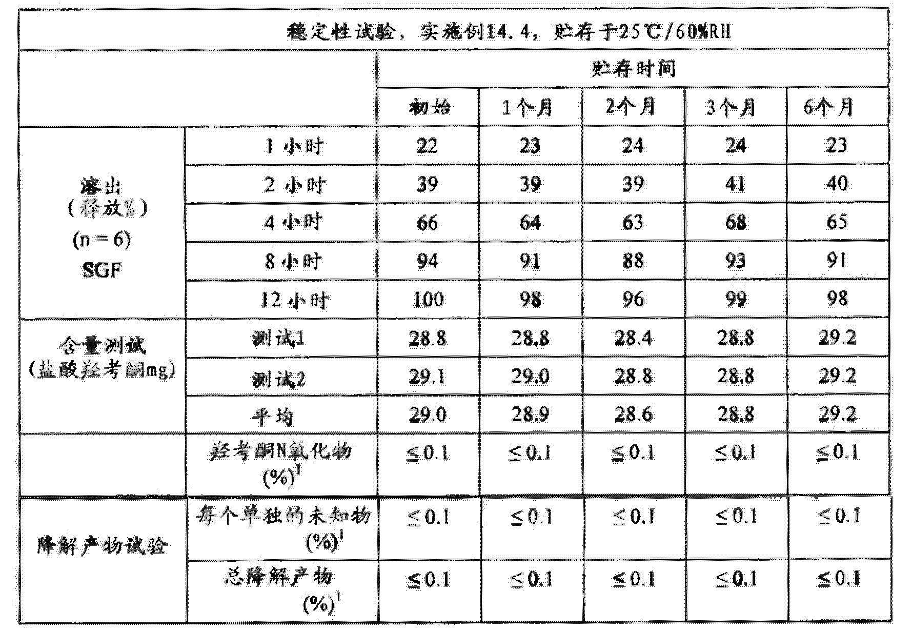 Figure CN102743355BD01132
