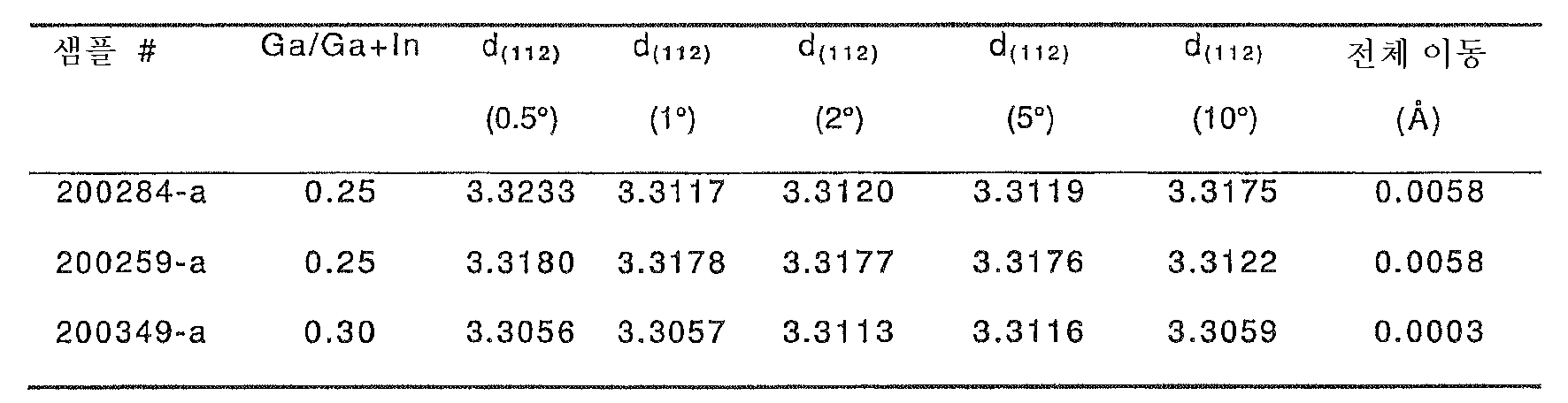Figure 112006010888779-PCT00007