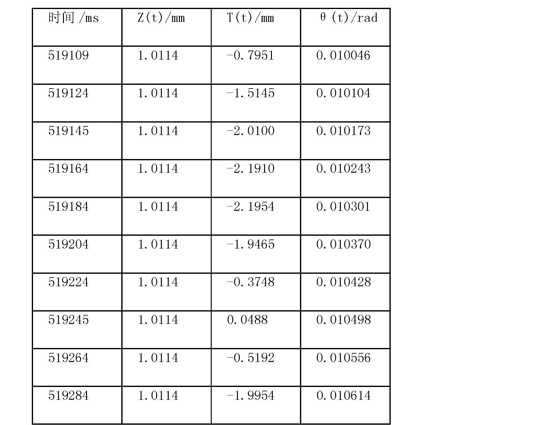 Figure CN102322796BD00111