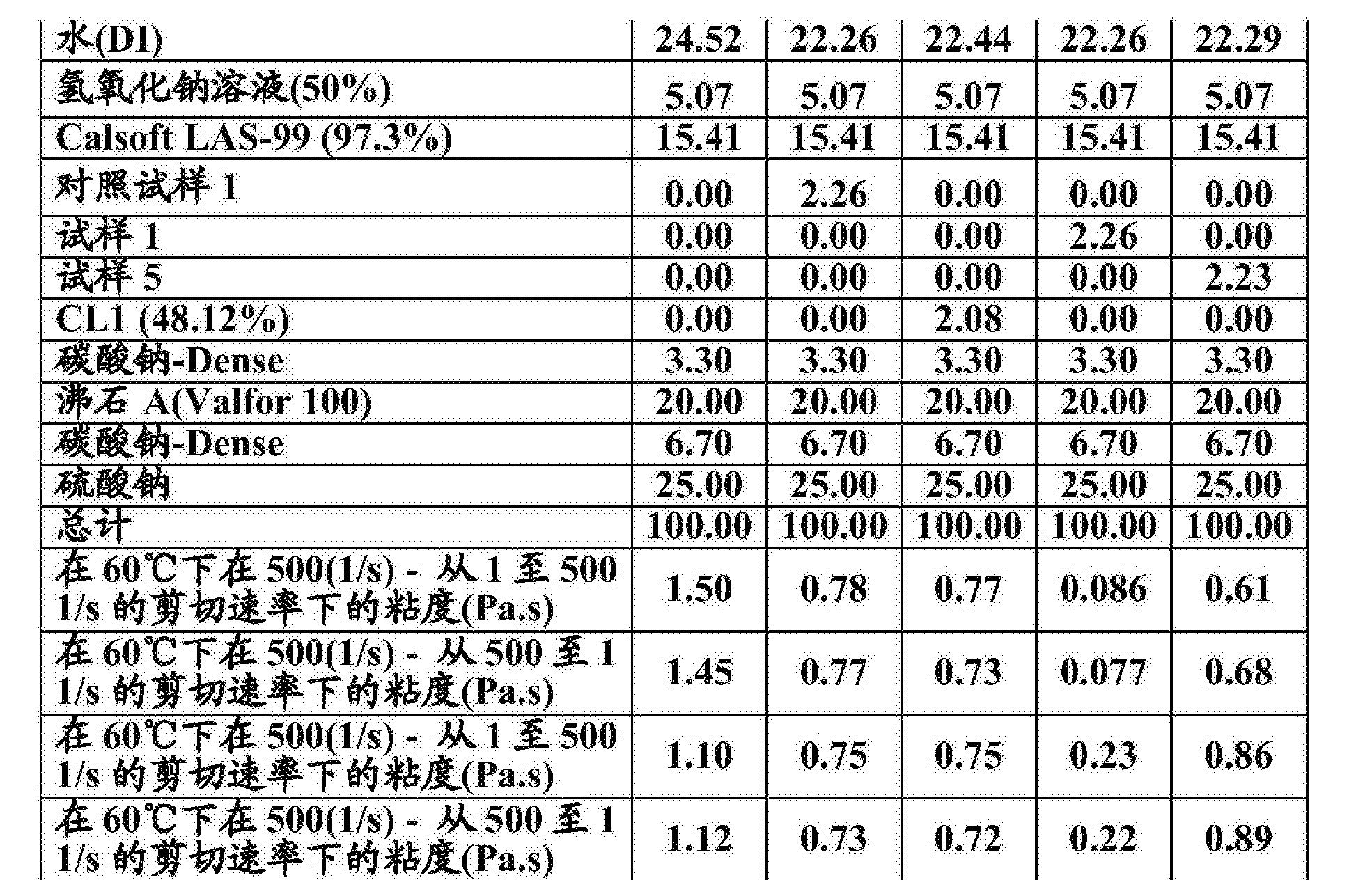 Figure CN106574018AD00431