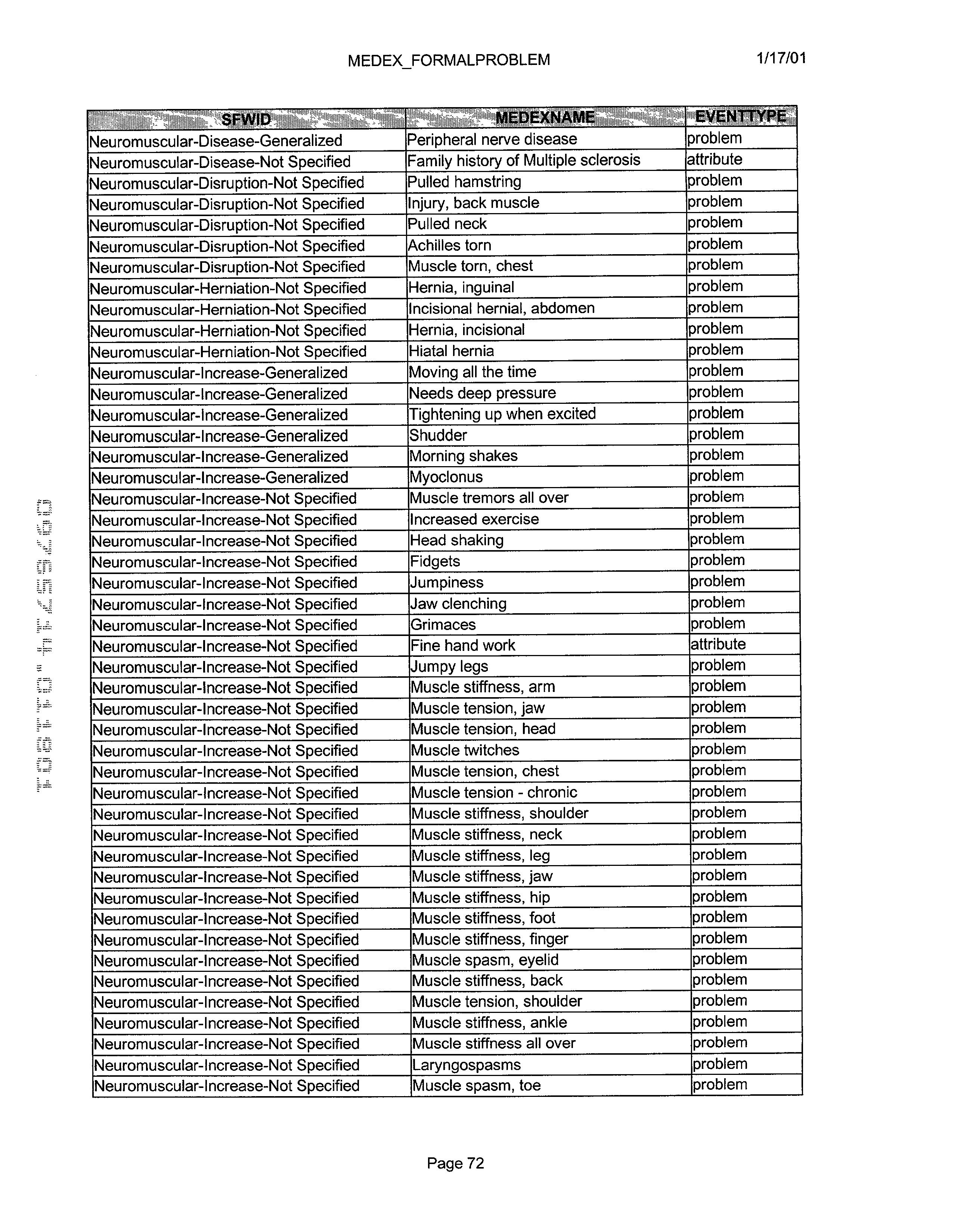 Figure US20030061072A1-20030327-P00801