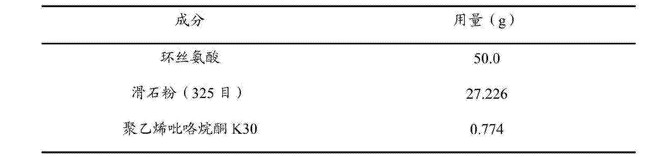 Figure CN105476976BD00101