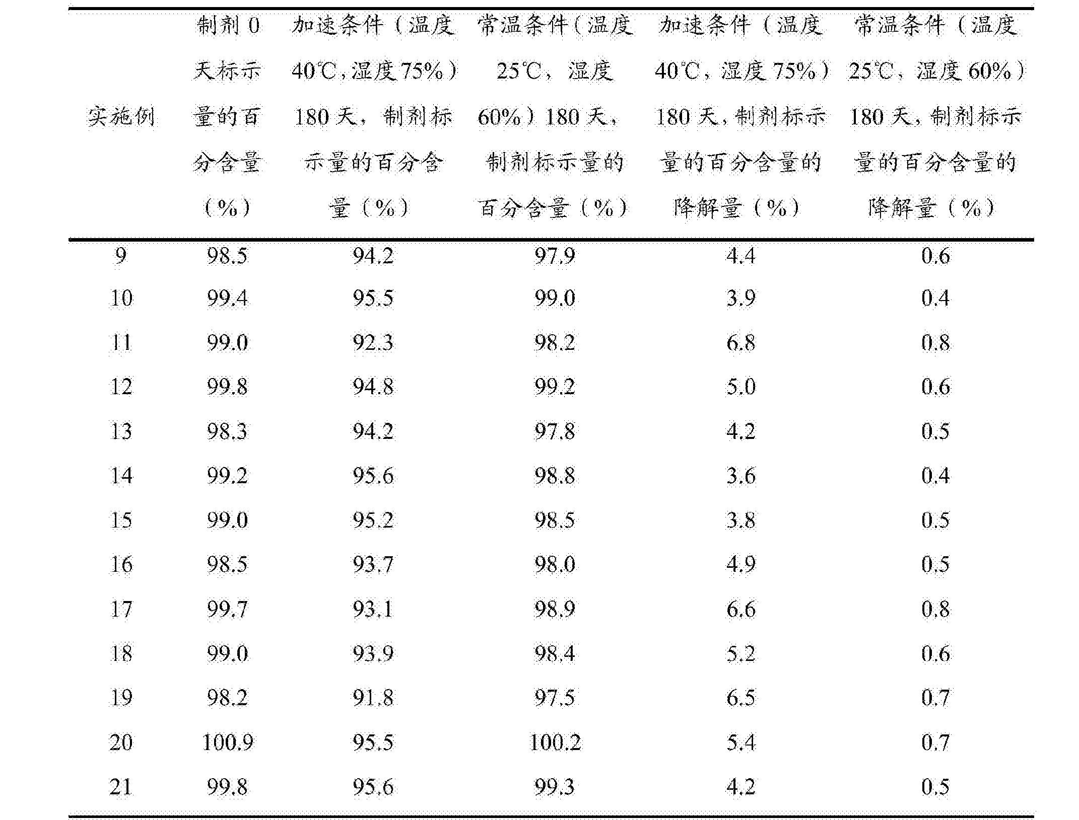 Figure CN105476976BD00161