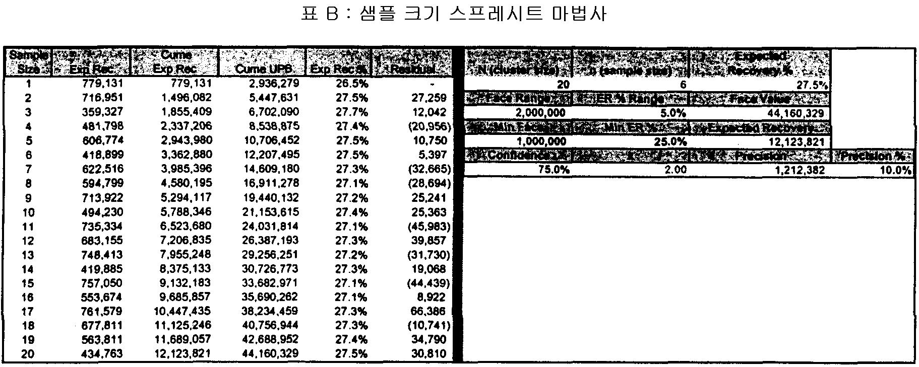 Figure 112002020883580-pct00012