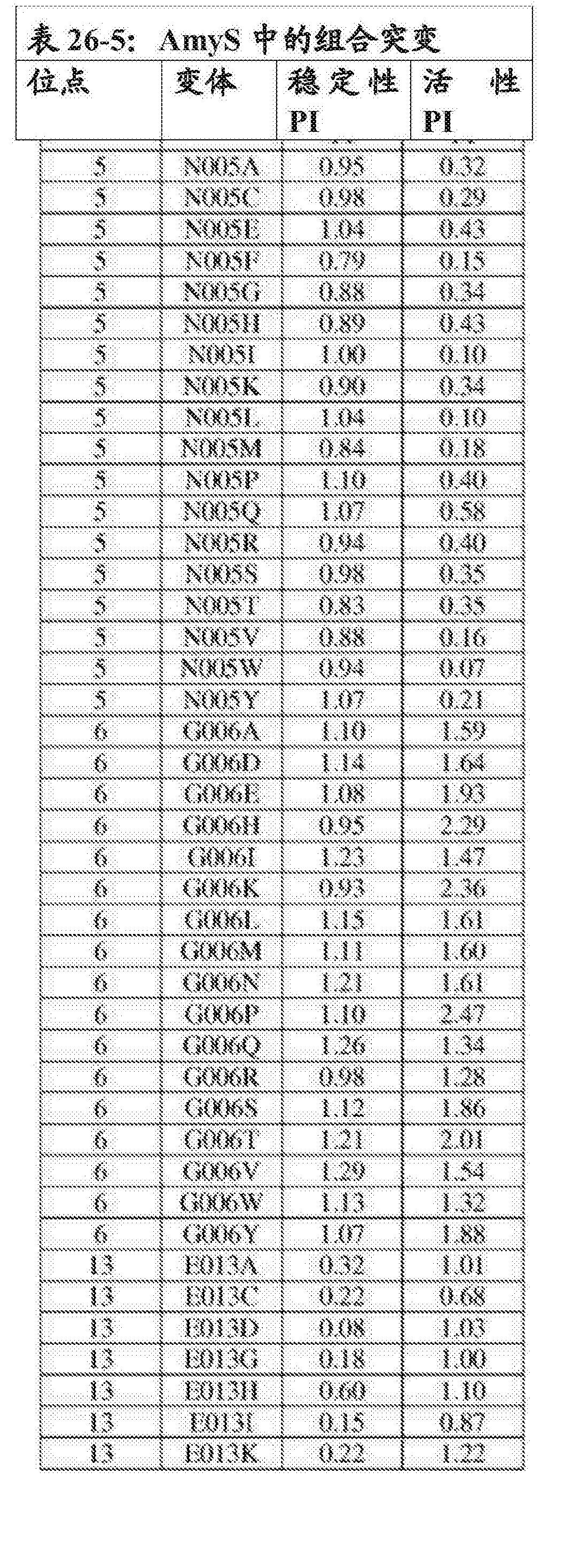 Figure CN105483099AD02301