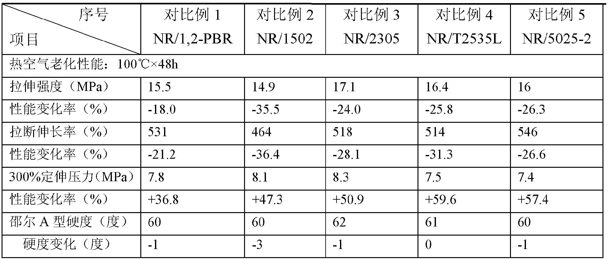 Figure CN102863656BD00112