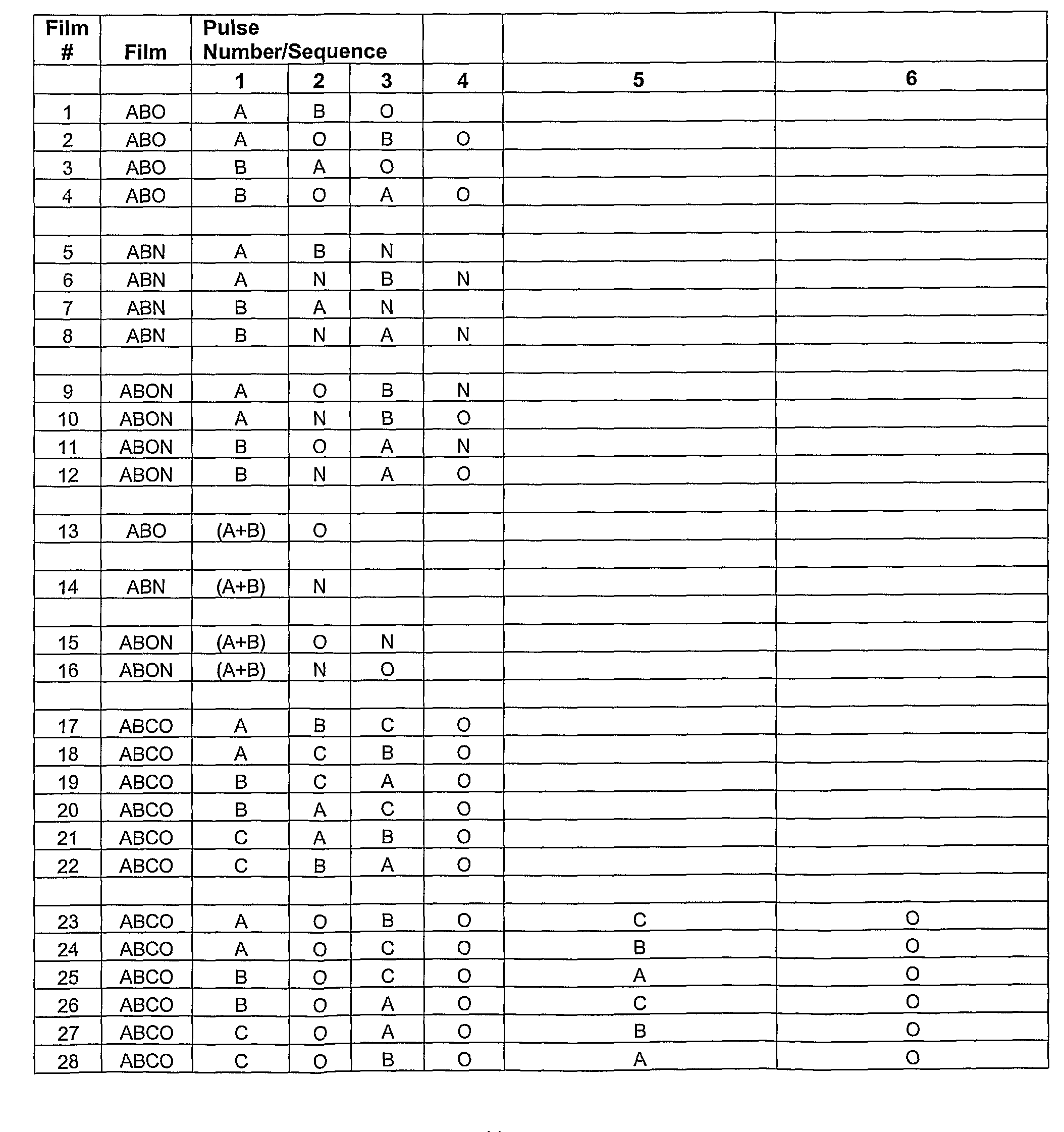 Figure 112007078225454-PCT00001