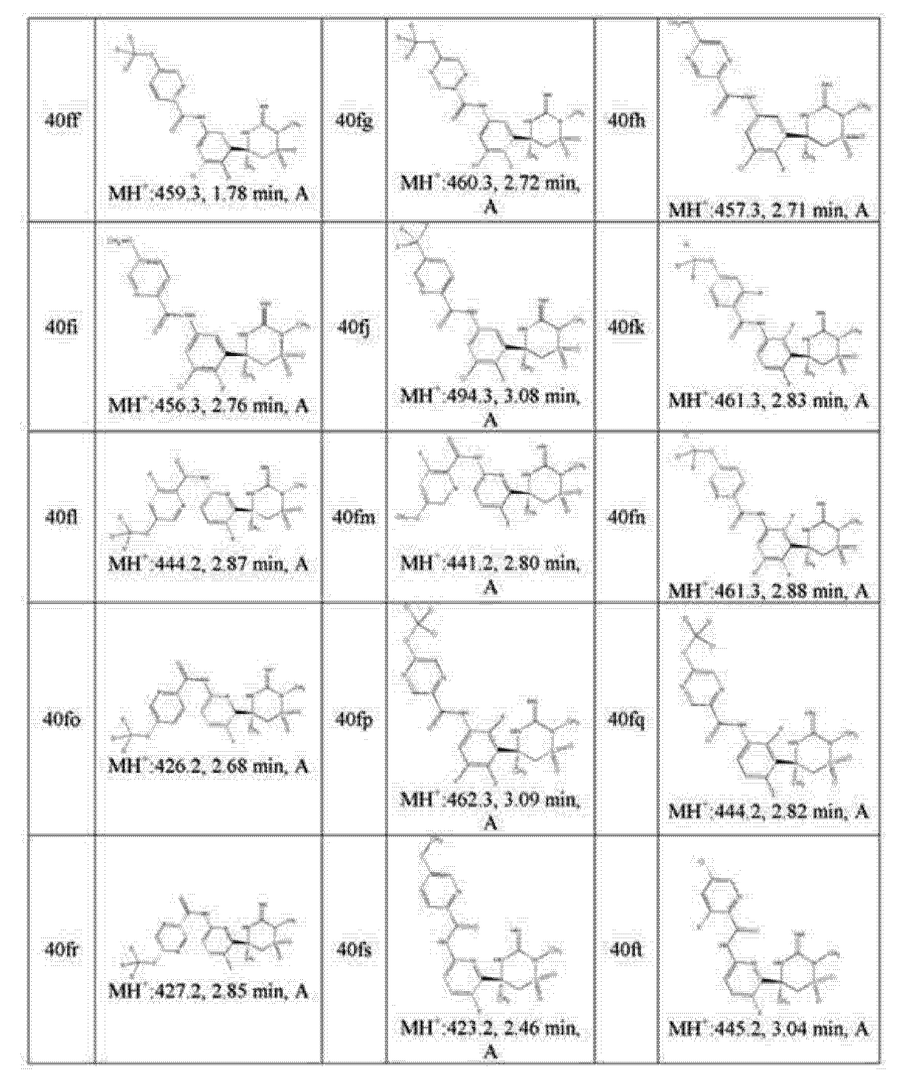 Figure CN102639135AD01231