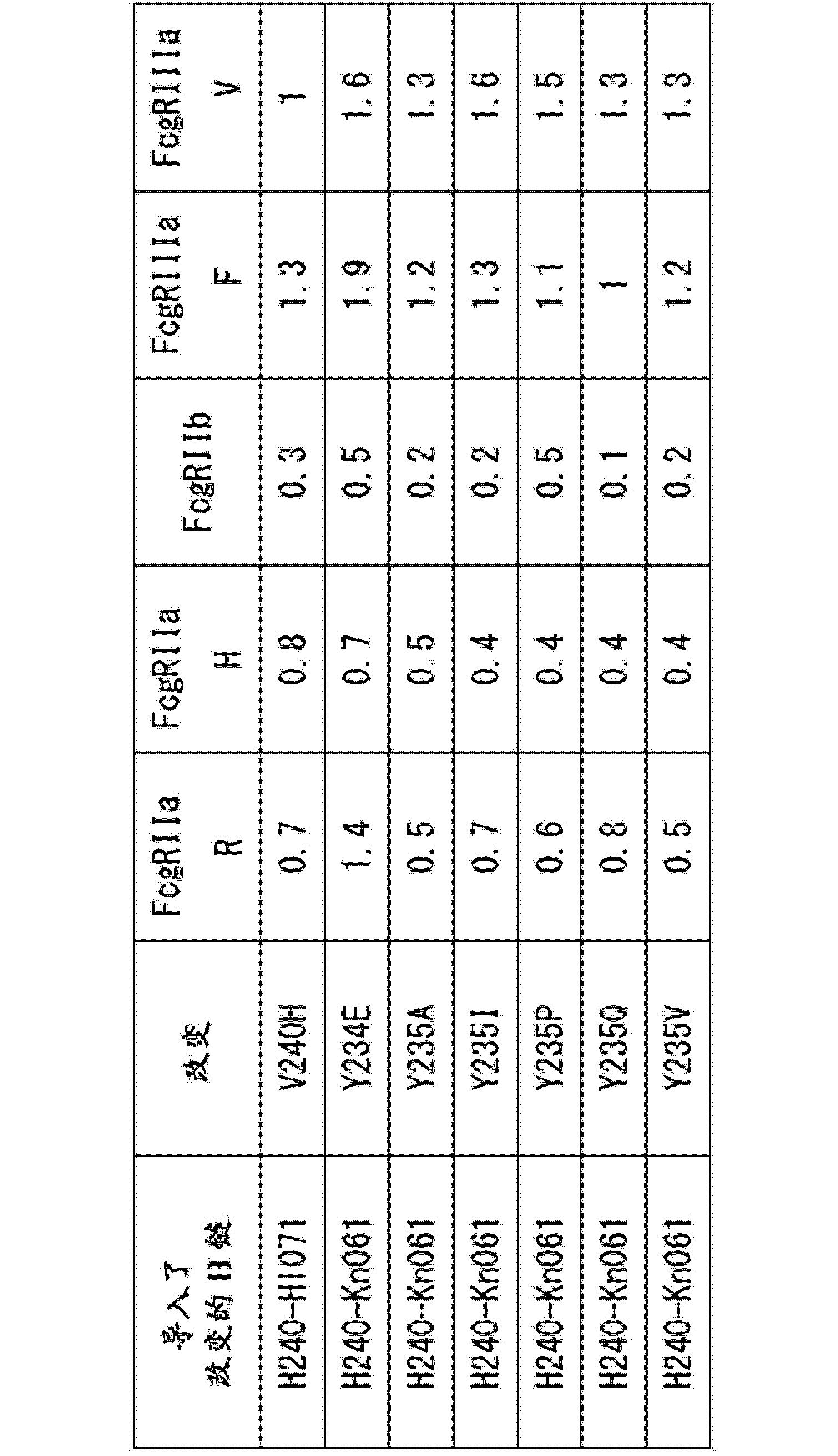 Figure CN103827300AD01751