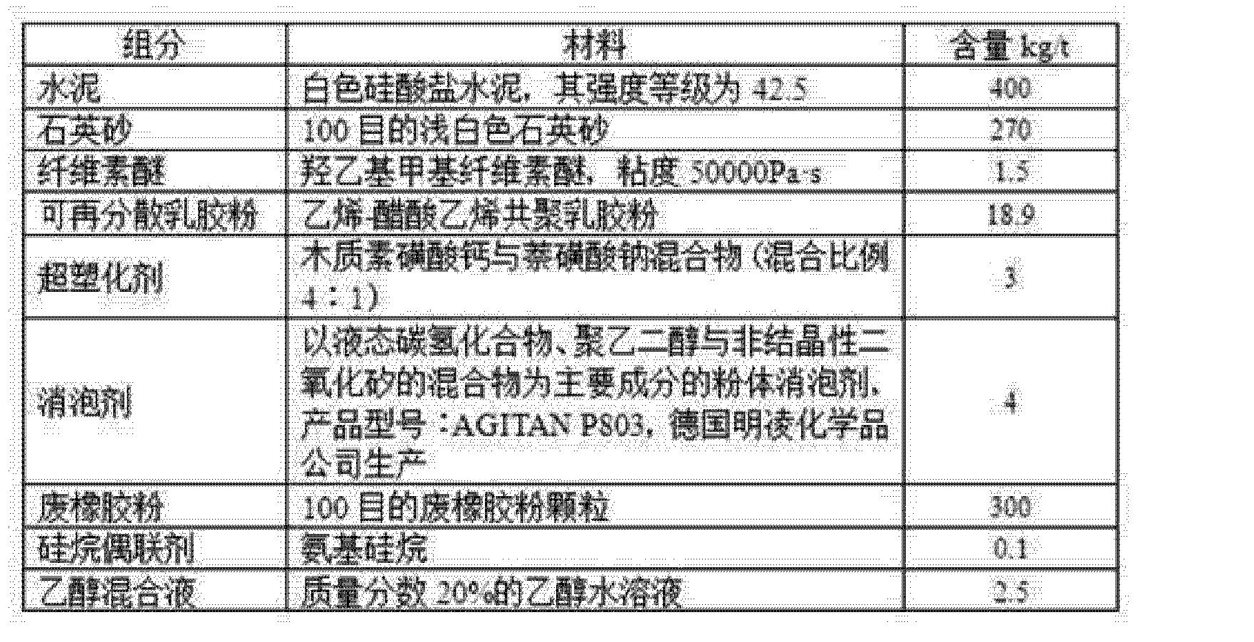 Figure CN103482931AD00082