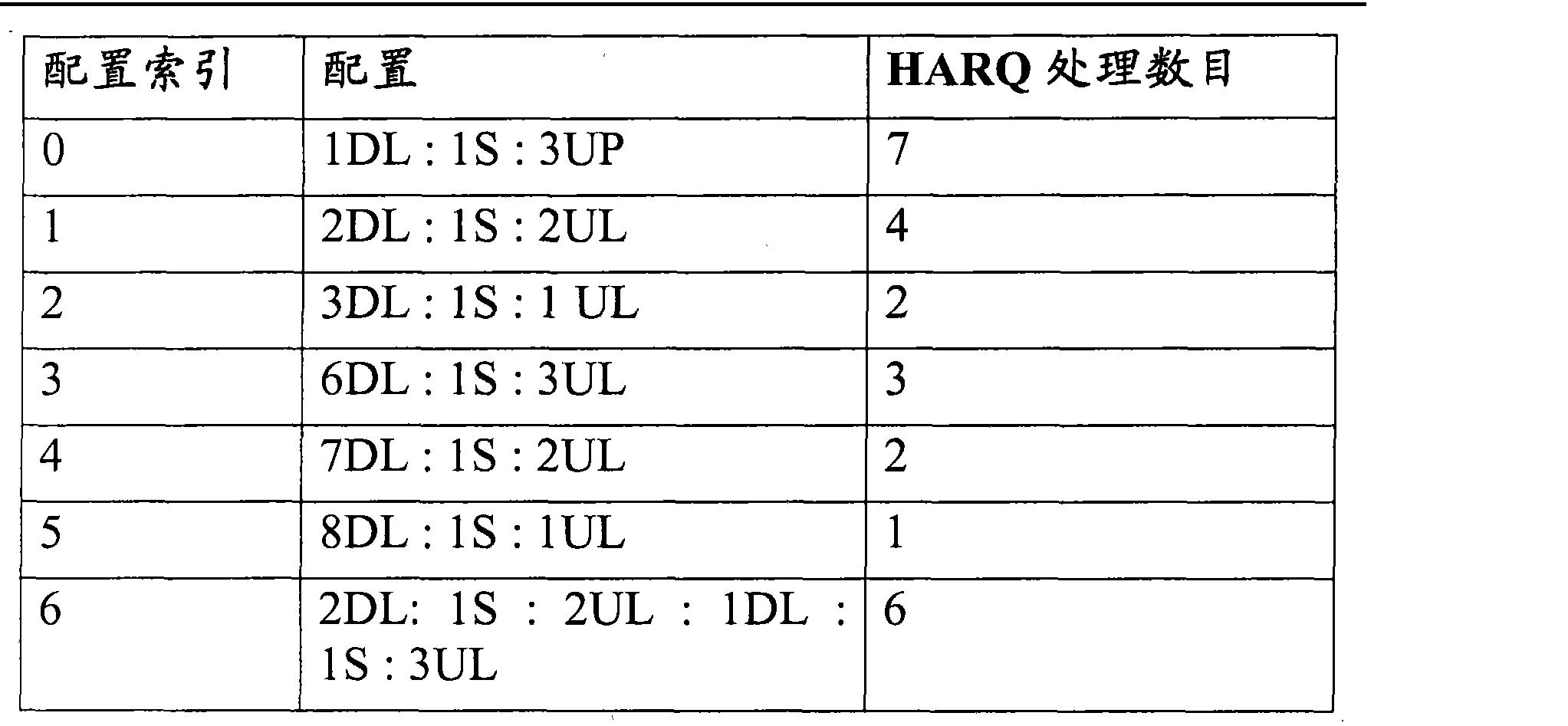 Figure CN102160319AD00091