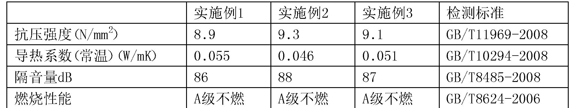 Figure CN107056308AD00091