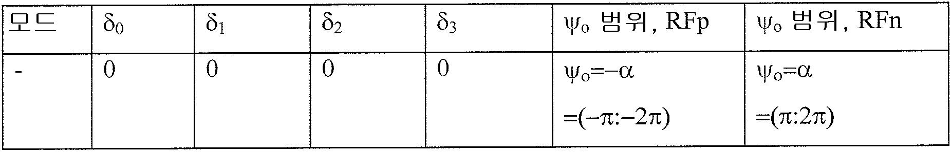 Figure 112009031843967-pct00008