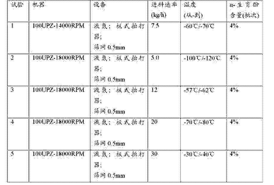 Figure CN105934241AD00202