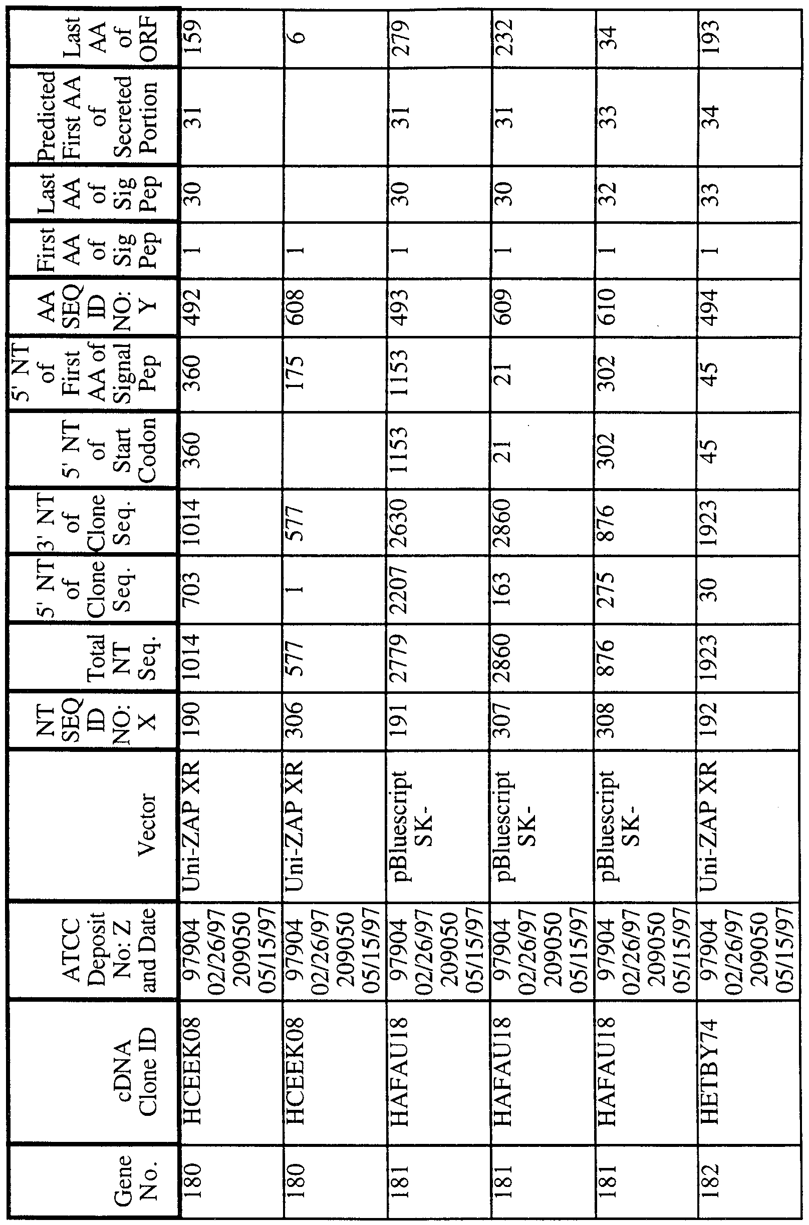 Figure imgf000165_0001