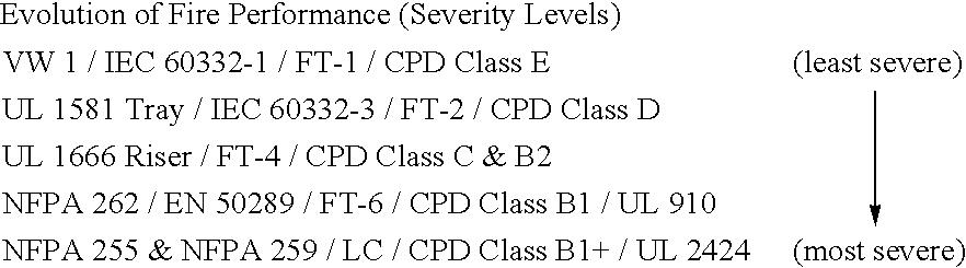 Figure US20060237217A1-20061026-C00001