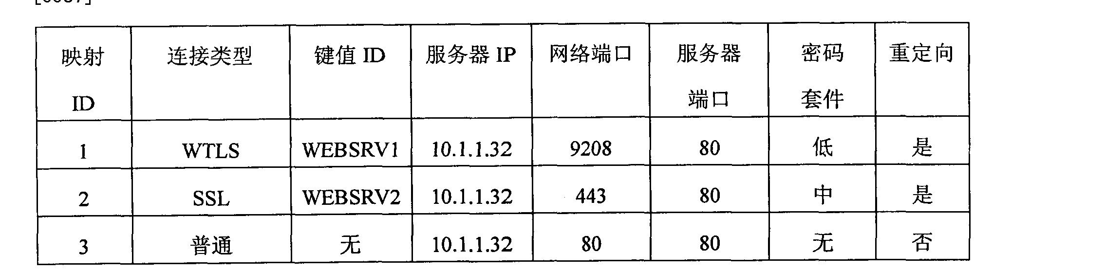 Figure CN102143160BD00152