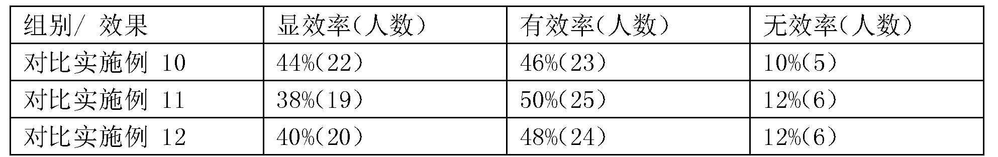 Figure CN106173033AD00102