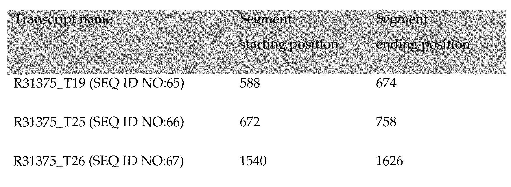 Figure imgf000475_0002