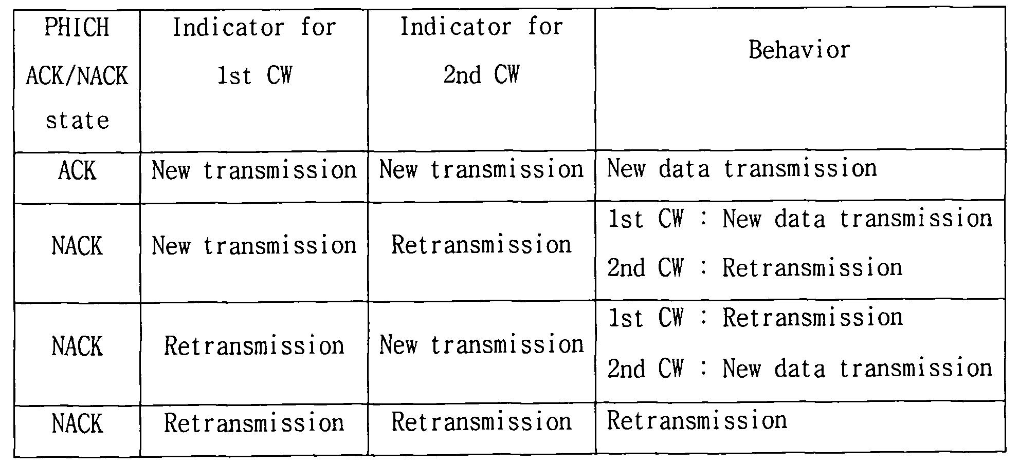 Figure 112011500920901-pat00160