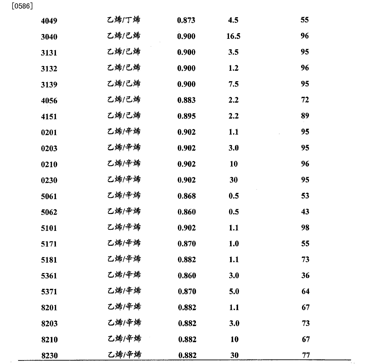 Figure CN101855250BD00811
