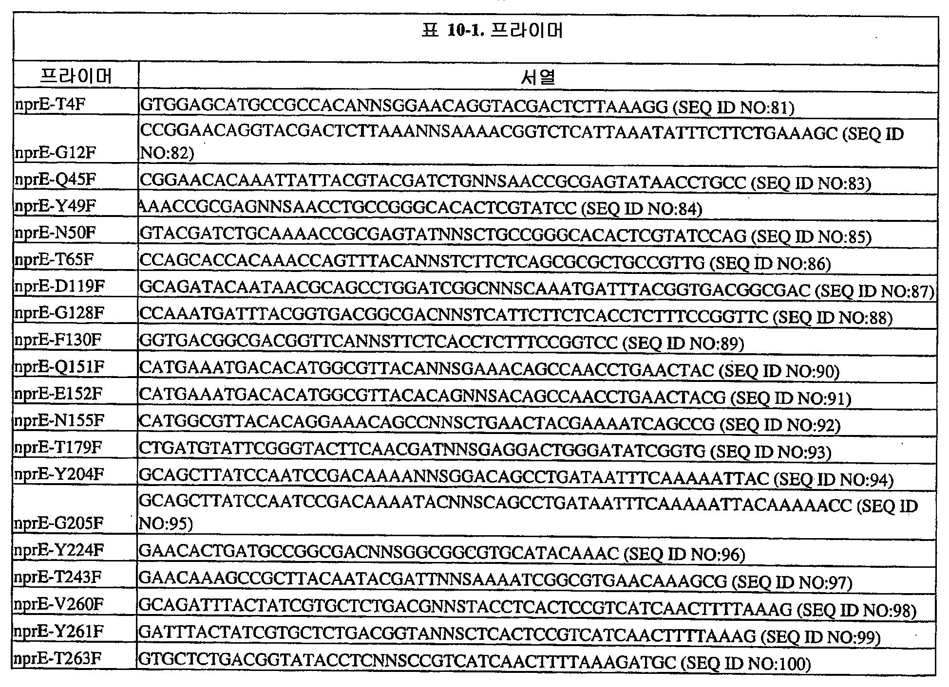 Figure 112008026135616-PCT00023