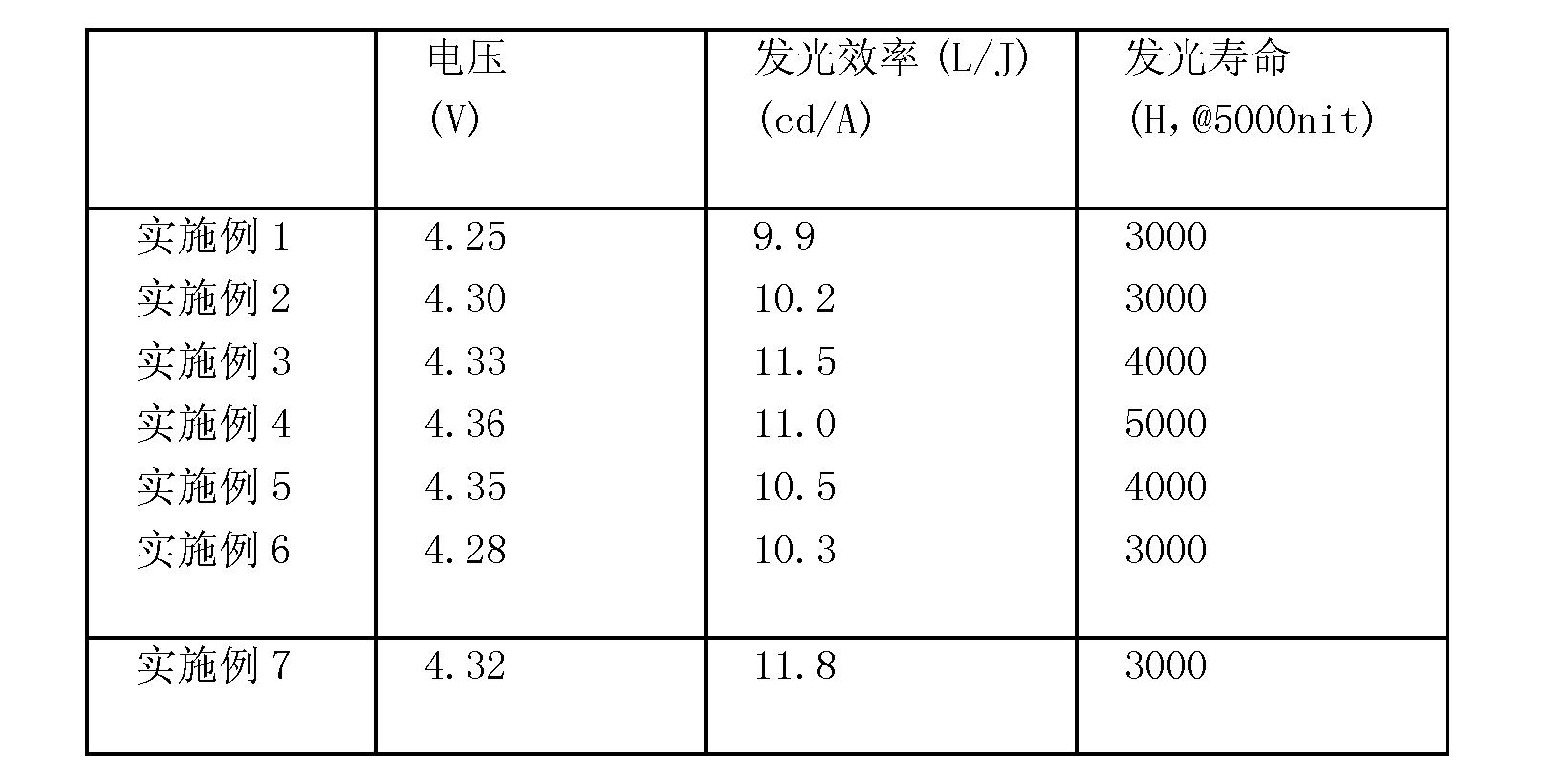 Figure CN101874316BD00903